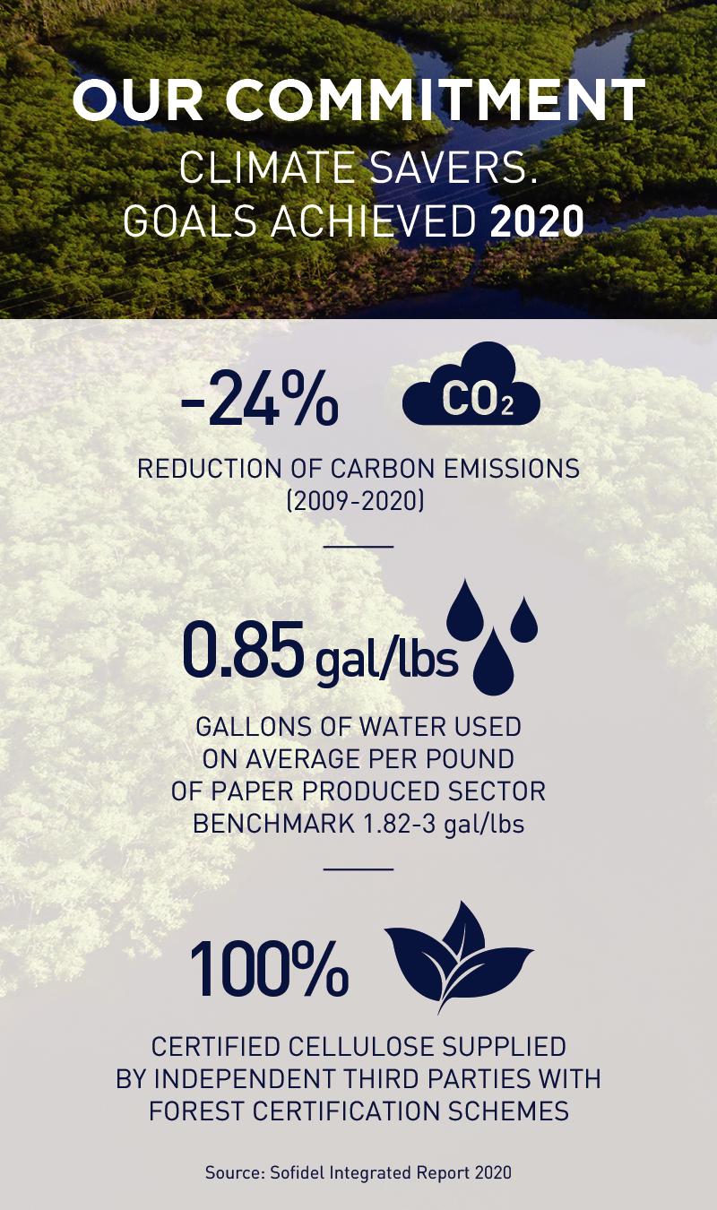 Sustainability  EN